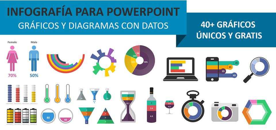 Modelos dgratis e Gráficos e Infografía PowerPoint