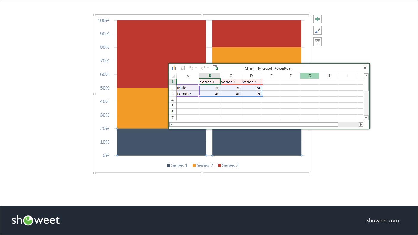 feuille de données Graphique PowerPoint