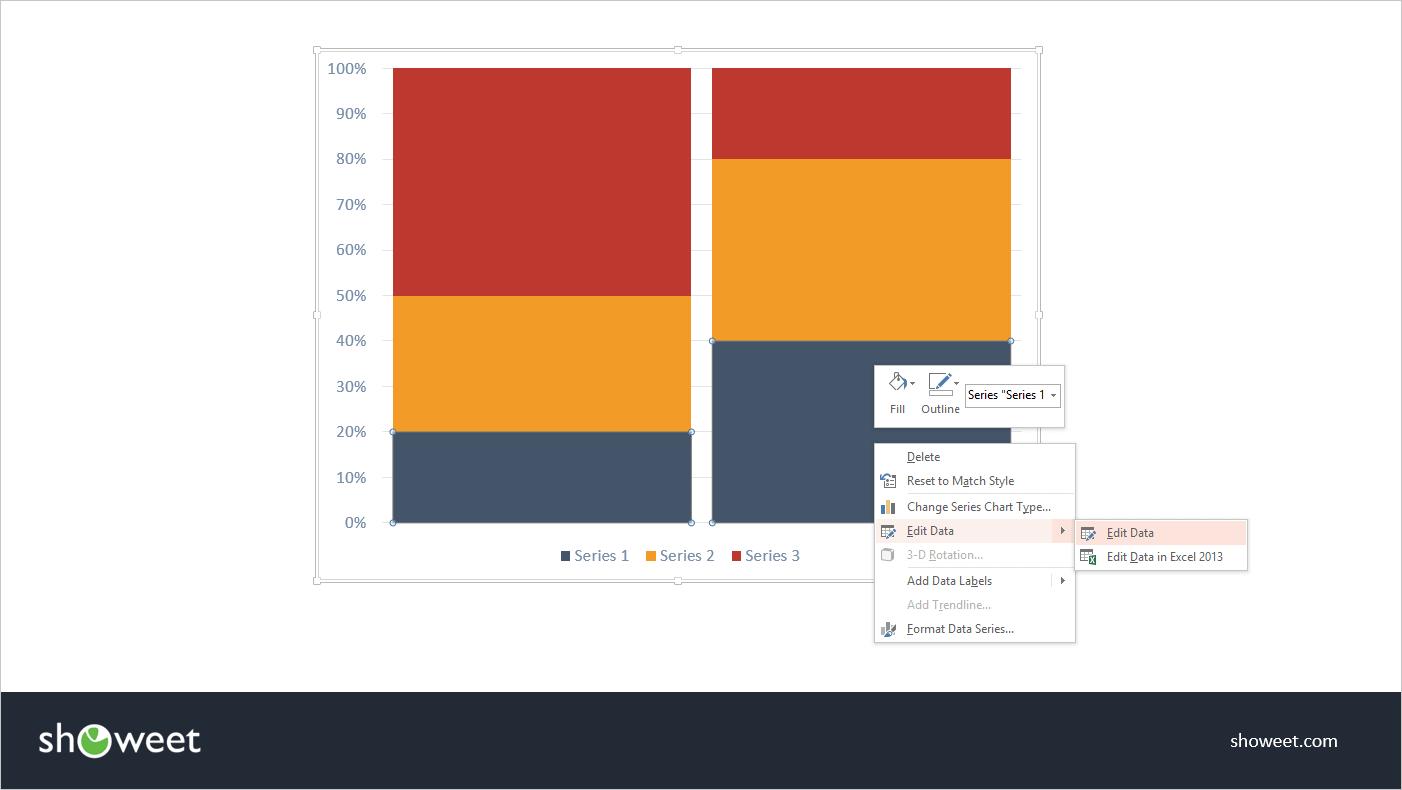 Graphique PowerPoint - éditer les données