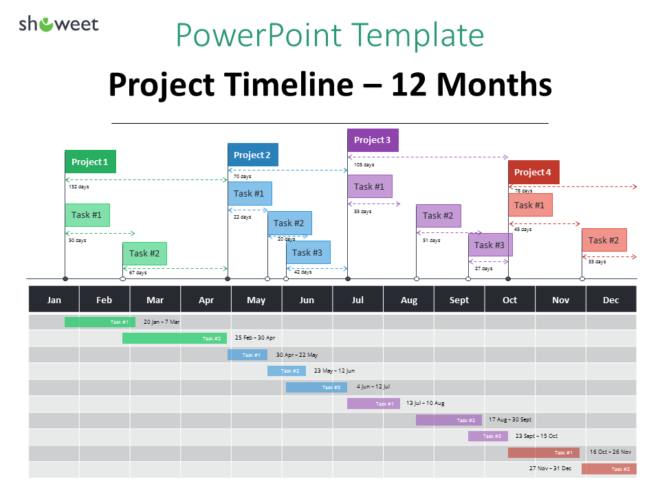 gantt charts and project timelines for powerpoint. Black Bedroom Furniture Sets. Home Design Ideas