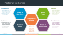 St rre plantilla powerpoint completa for Porter five forces template word