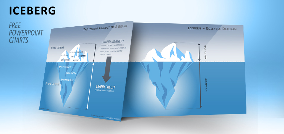 iceberg diagram for powerpoint