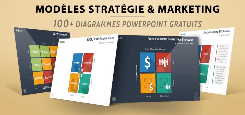 Modèles Marketing PowerPoint