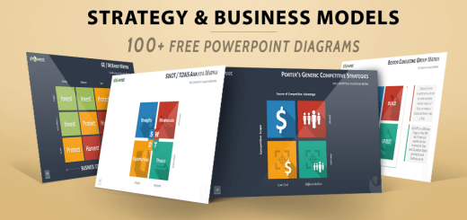 100+ PowerPoint Business Model Templates