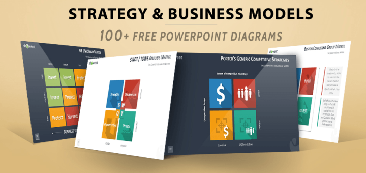 100 powerpoint business model templates