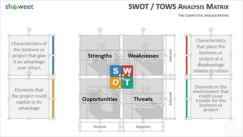 Matriz PowerPoint Editable