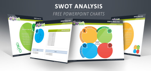Swot Analysis Page 2 Of 2 Free Templates
