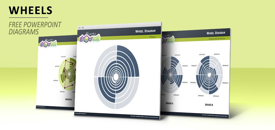 Wheels PowerPoint diagrams